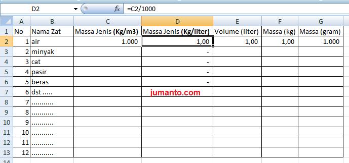 Membuat Sendiri Aplikasi Konversi Liter ke Kg (Kilogram) Dengan Excel