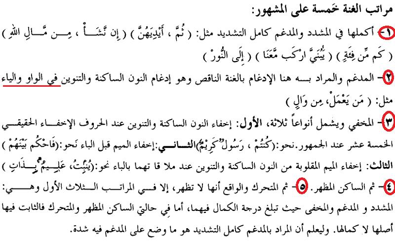 tingkatan ghunnah di dalam kitab al qoo'idatul madaniyah fi tajwidi kalami rabbil bariyyah