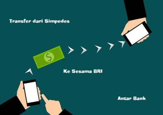 Limit Transfer Simpedes BRI Ke Sesama Dan Antar Bank Lengkap