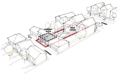 WHAT IS A LANEWAY SUITE?