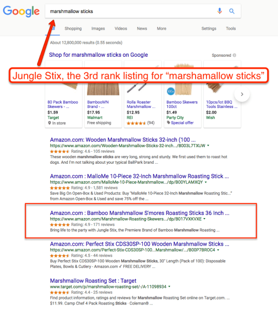 How To Launch Private Label Products On Amazon- google search