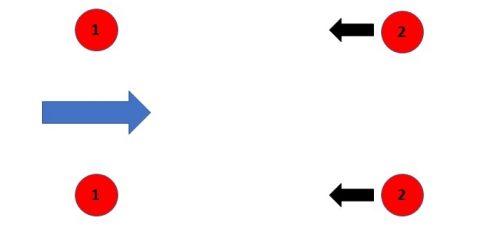 Kegleøvelse - Den simple øvelse til barnet, til træning af at bremse