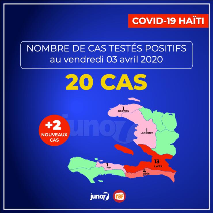 Le nombre de personnes ayant contracté le Covid-19 s'élève officiellement à 20.