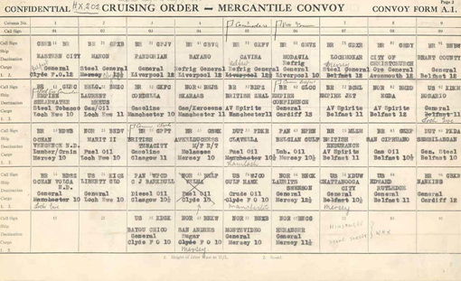 Cruising Order of fast convoy HX-202, August 1942. It includes names of ship, countries where registered, cargo, and port of destination.