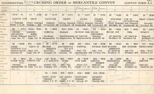 Ordre de croisière du convoi rapide HX-202, août 1942. On y trouve le nom des navires, l'indicatif de leur pays d'immatriculation, leur cargaison et leur port de destination.