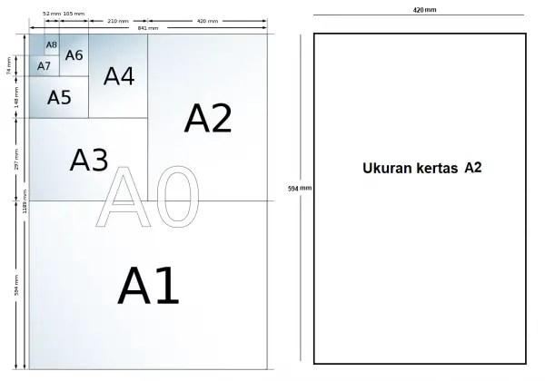 gambar, ukuran, kertas, a2, ukuran kertas a2