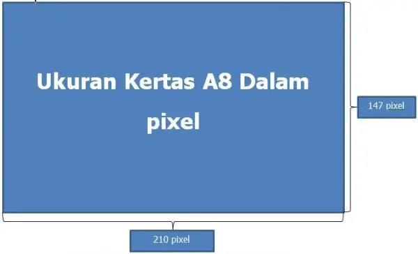 Ukuran kertas A8 dalam pixel