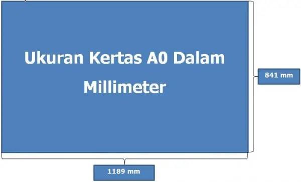 Ukuran Kertas A0 Dalam Milimeter