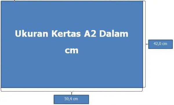 Ukuran kertas A2 dalam cm