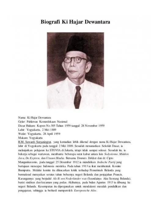 Contoh Biografi Diri Sendiri Pribadi Singkat Padat Jelas