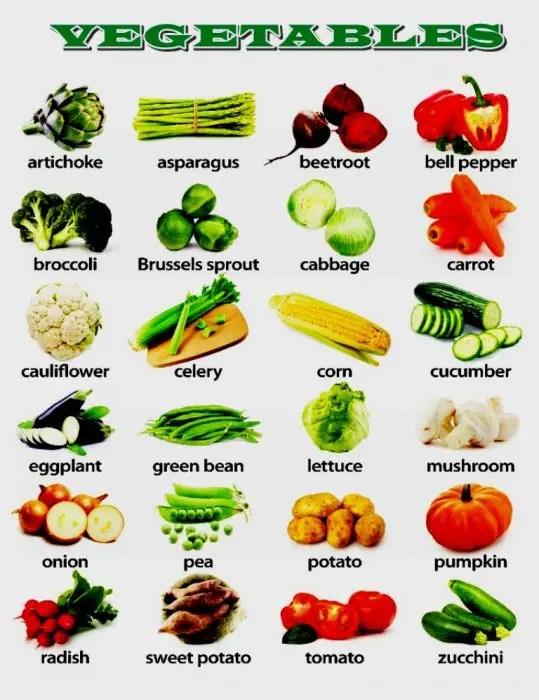 gambar sayuran dan buah dalam bahasa inggris