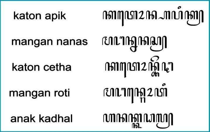 Contoh Aksara jawa