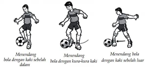 Teknik dasar sepakbola Menendang Bola