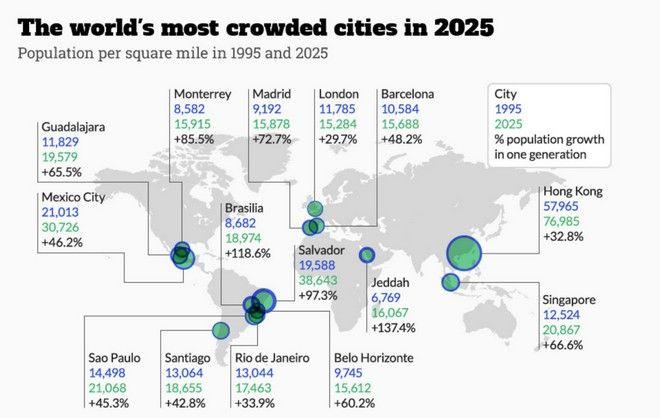orase poluate 2025