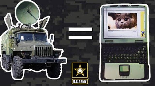 tehnologii militare