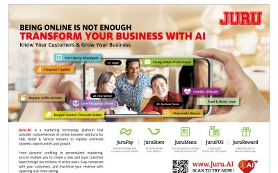 Transform Your Business With AI