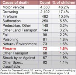 child_death_causation