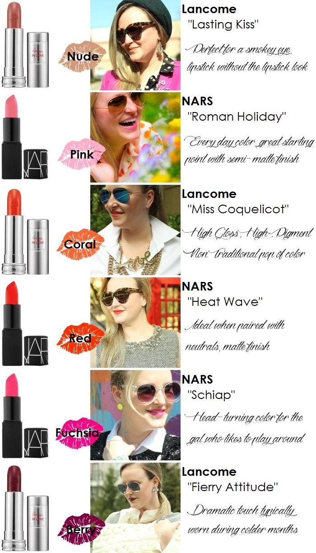 My Lipstick Essentials Jenna Wessinger