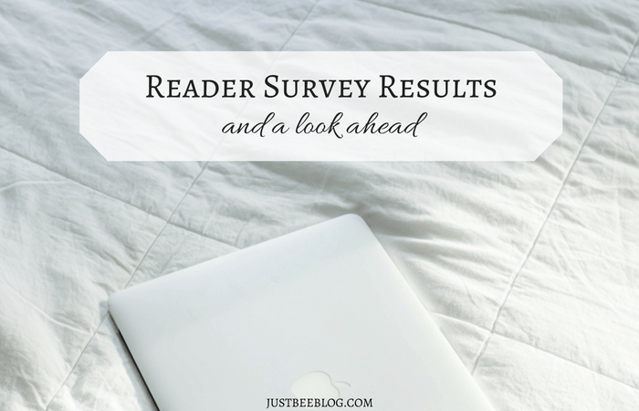 Reader Survey Results + A Look Ahead