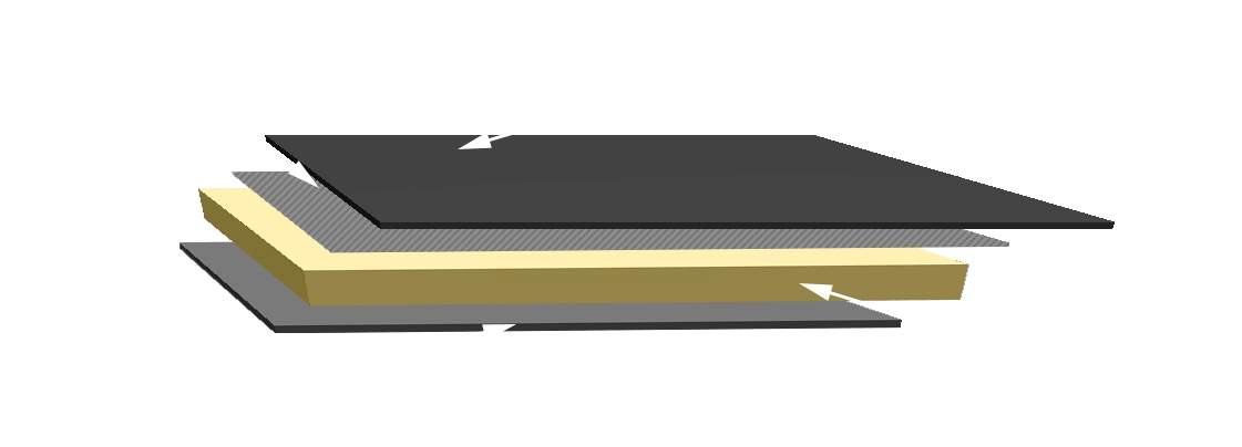 Rubber Roofing Just Flat Roofing