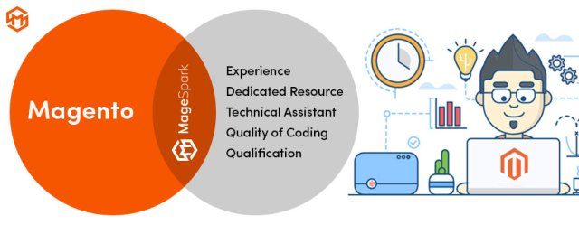 Benefits of hiring an accomplished Magento Production Company