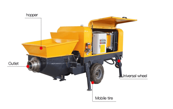 Basic Structure and Maintenance of Concrete Pump Machines