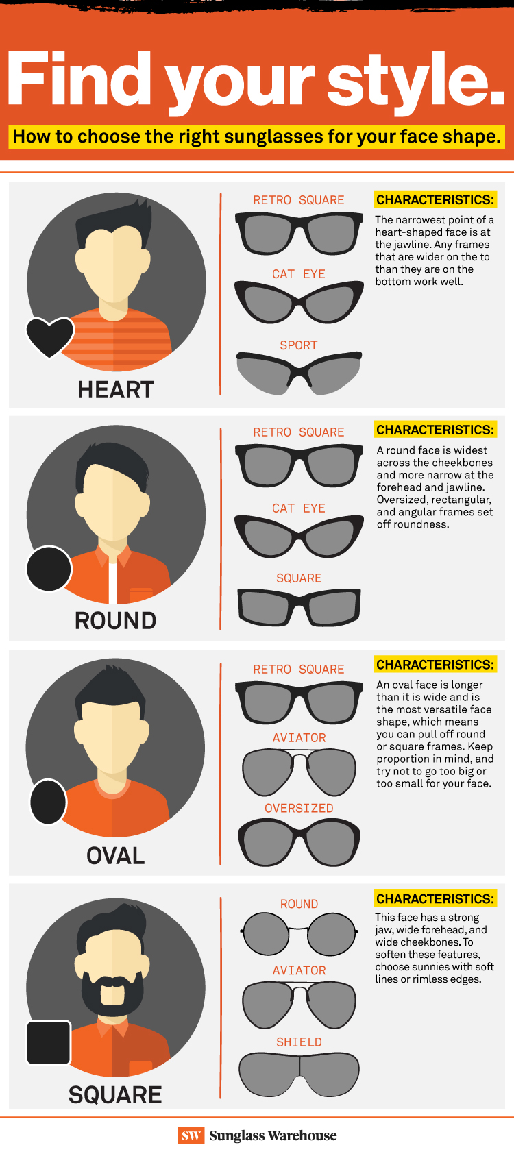 a5376922fc47 ... best fits your face. Infographic provided by Sunglass Warehouse