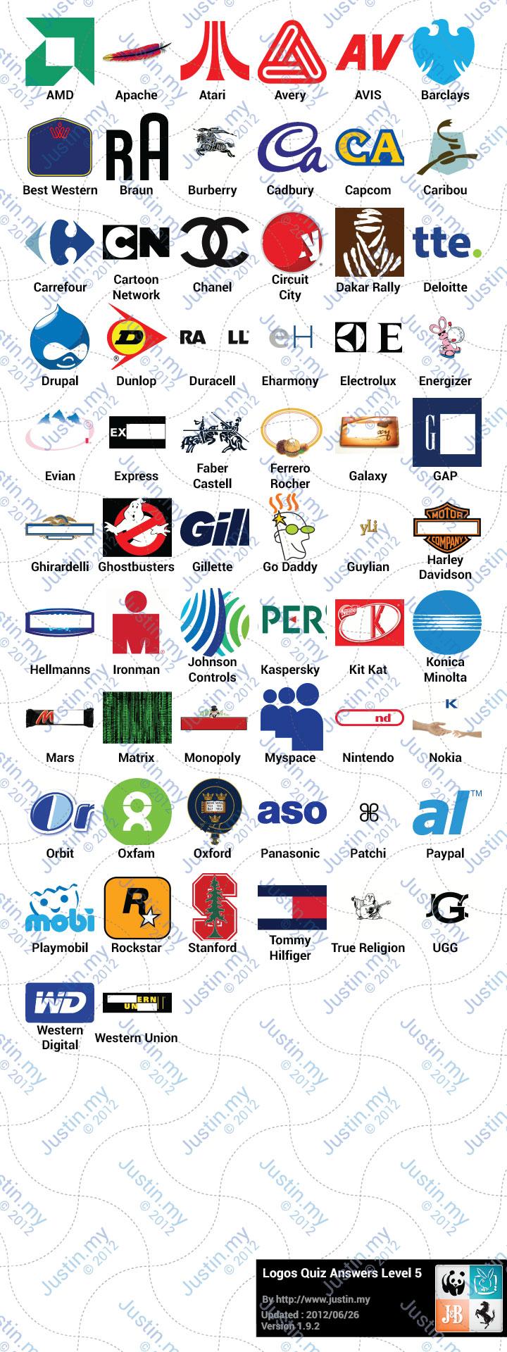 Logos Quiz Answers Level 5