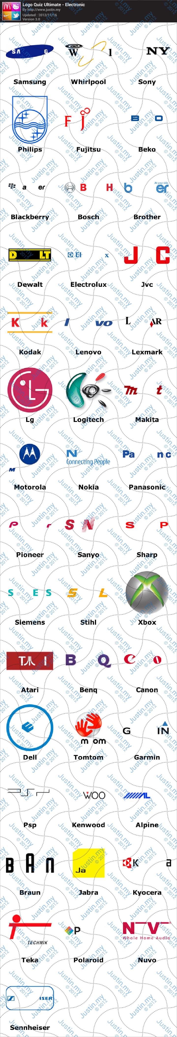 Logo Quiz Ultimate Electronic