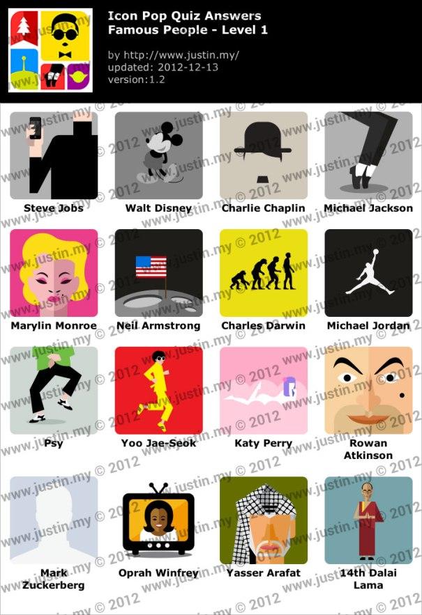 Icon Pop Quiz Famous People Level 1