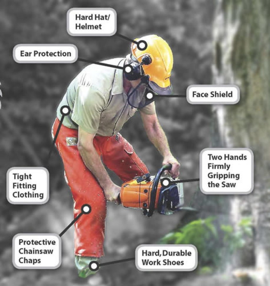 Chain-Saw-Safety-InfoG