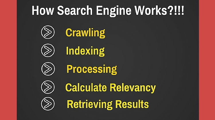 how to search engine works