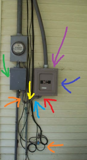 why replace home electrical wiring the panel everything just rh justneedspaint com