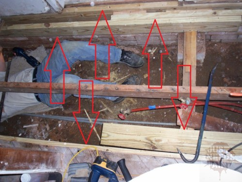 The laundry room (including a new sill plate and rim joist along the outside of the house).