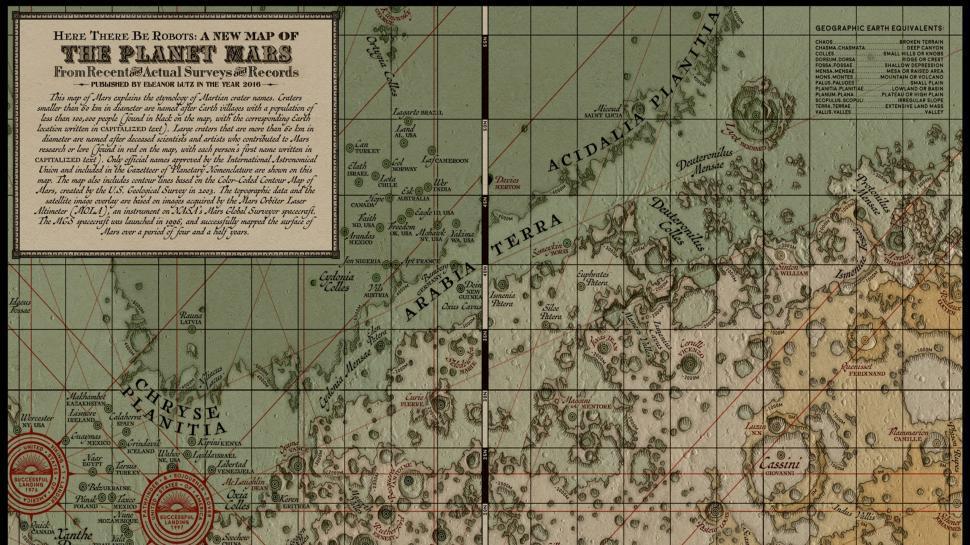 mappa medievale di Marte