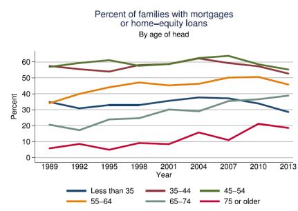 06-22-2015_ Mortgage chart_1