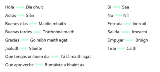 Guía que ver en Dublín en 2 días pdf