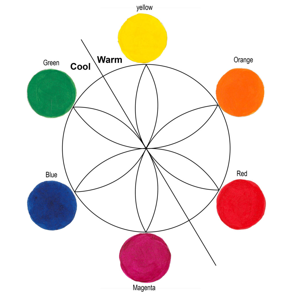 Defining Warm And Cool Colors It S All Relative