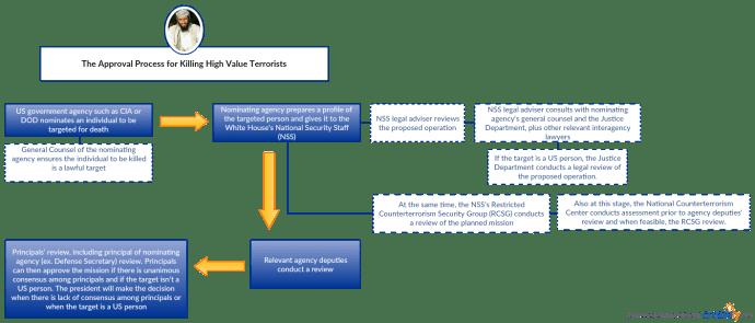 PPG process (4)