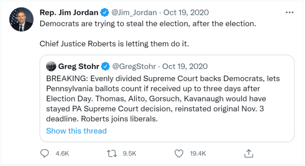 """A tweet by Rep. Jim Jordan (@Jim_Jordan) on October 19, 2020 reading, """"Democrats are trying to steal the election, after the election. Chief Justice Roberts is letting the do it."""" A retweet from Greg Stohr (@GregStohr) on October 19th is included. It reads, """"Breaking: Evenly divided Supreme Court backs Democrats, lets Pennsylvania ballots count if received up to three days after Election Day. Thomas, Alito, Gorsuch, Kavanaugh would have stayed PA Supreme Court decision, reinstated original Nov. 3 deadline. Roberts joins liberals."""""""