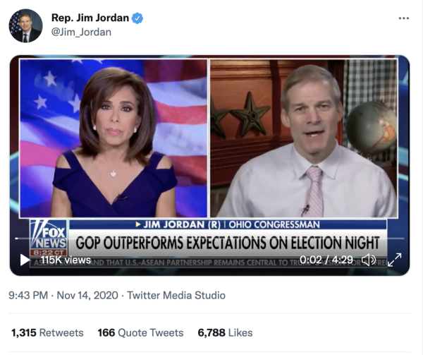 """A tweet by Rep. Jim Jordan (@Jim_Jordan) on November 14,, 2020 at 9:43pm with a video of Jim Jordan speaking with a Fox News representative. The caption on Fox News reads, """"GOP outperforms expectations on election night."""""""