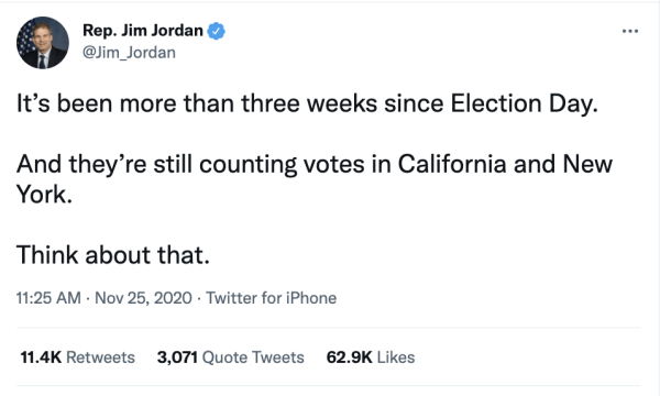 """A tweet by Rep. Jim Jordan (@Jim_Jordan) on November 25, 2020 at 11:25am reads, """"It's been more than three weeks since Election Day. And they're still counting votes in California and New York. Think about that."""""""
