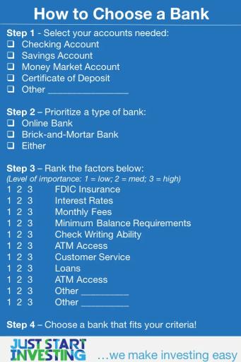 How to Choose a Bank Scorecard