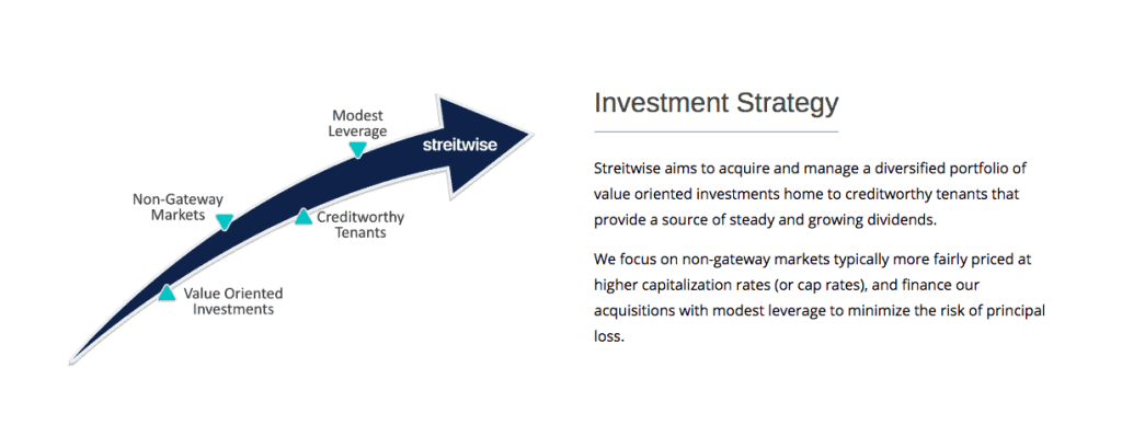 Streitwise Investment Strategy
