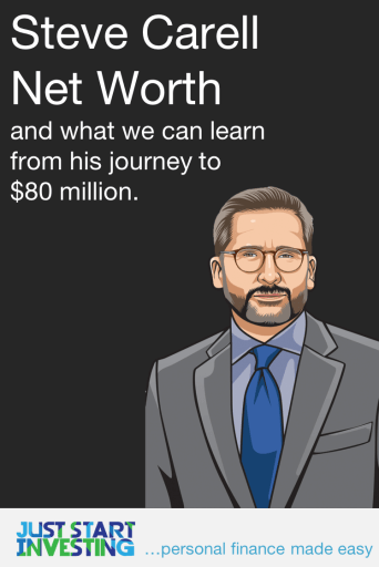 Steve Carell Net Worth - Pinterest