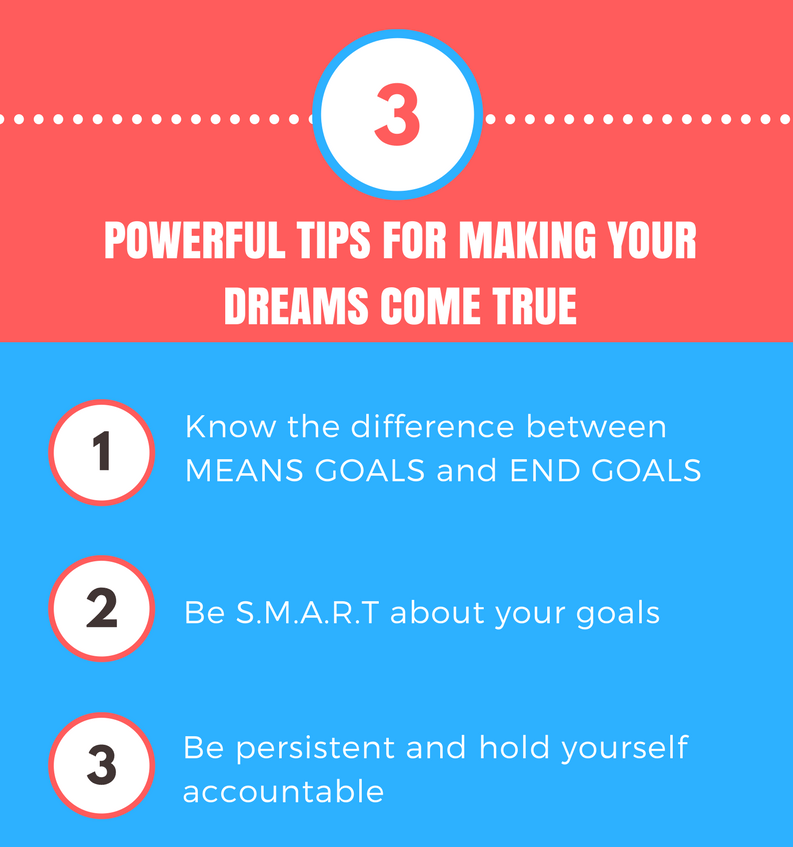 3 Powerful tips for turning your dreams into reality