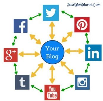 How to Use Social Media to Drive Traffic to Your Blog