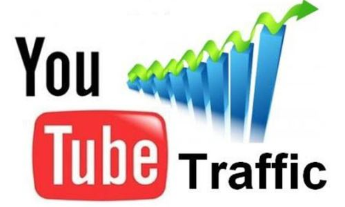 YouTube Can Increase Your Blog Traffic