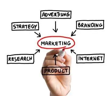 Top-Notch Marketing Campaign
