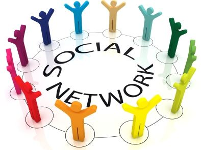 Social Networking Websites